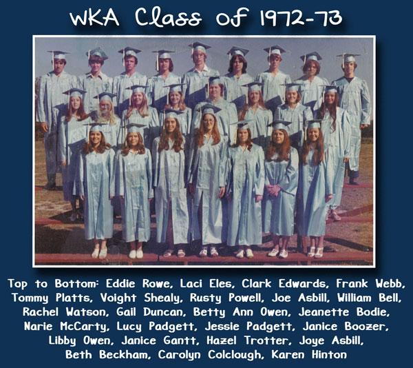 Class of 1972-73 2013 | WKA Alumni 1972-1980