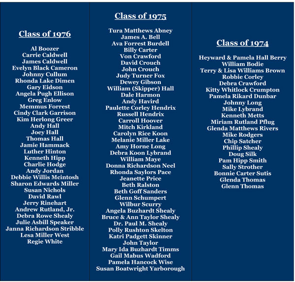Alumni Image Class of 1974-76 2014 2 | List of Alumni