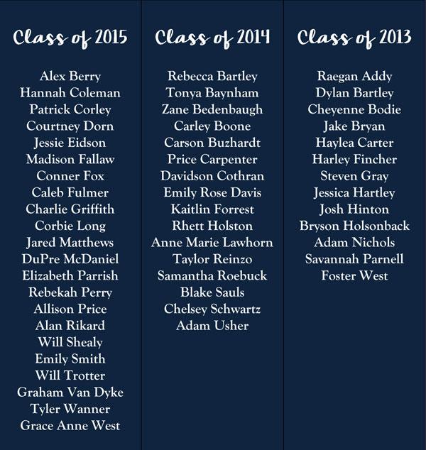 List of Alumni Image 2013-14-15 7.1.5 | List of Alumni