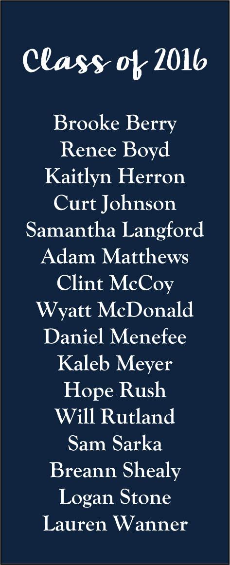 Class of 2016 Alumni List Image 3.7.17 | List of Alumni
