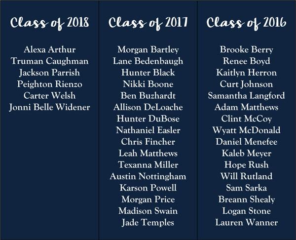 List of Alumni 2016-2017-2018 | List of Alumni