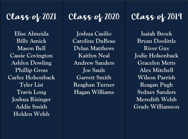 List of Alumni 2019-2020-2021 Image | List of Alumni